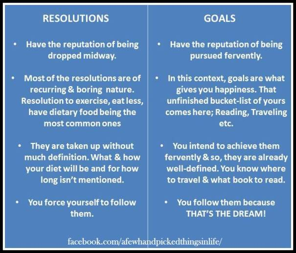 Let's drop the resolutions and pick up the goals